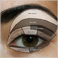 Great Makeup Guides! (highlighting/contouring and eyes)